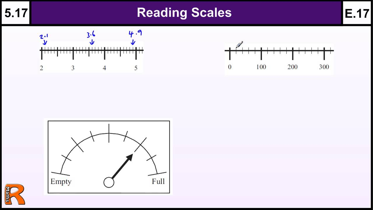 517 Reading Scales Basic Maths GCSE Core Skills Level 5 Grade – Map Scales Worksheet