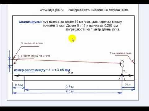 Как проверить лазерный уровень на точность видео