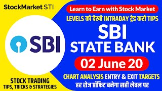 02 june share price targets sbi bank | state bank stock latest news | Sbi Bank stock forecast tips