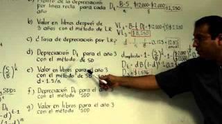 Depreciación de un activo por varios métodos: LR, SD y SDD