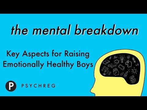 Key Aspects for Raising Emotionally Healthy Boys