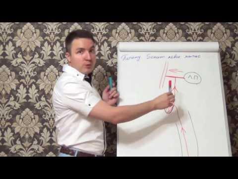 Евгений Грин — Почему болит левое яичко