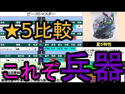 【☆5比較】チート級兵器!!ビーストマスター性能評価【メダロットS】