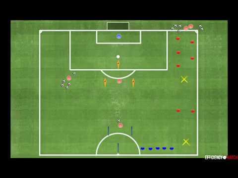 Circuito Tecnico Futbol : Circuito físico técnico con finalización youtube
