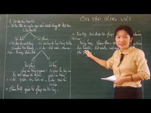 Chuyên đề: Ôn tập tiếng việt lớp 6 - Yên Nguyên