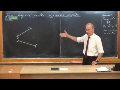 Урок 2 (осн). Научные методы изучения природы