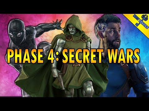 MCU Phase 4: All Roads Lead to Secret Wars