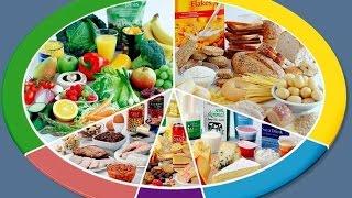 Здоровое питание Принципы здорового питания Раздельное питание Лекция о здоровом