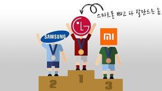 다시는 LG를 무시하지 마라! LG가 전세계에서 가장 잘하는 3가지!