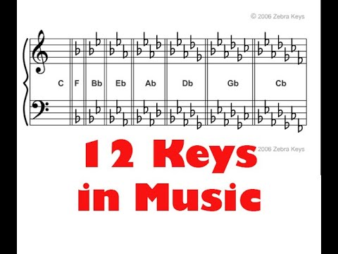 12 Keys in Music  Free MUSIC THEORY LESSON #12