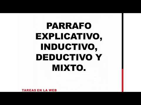 Parrafo Explicativo Deductivo Inductivo Y Mixto Youtube