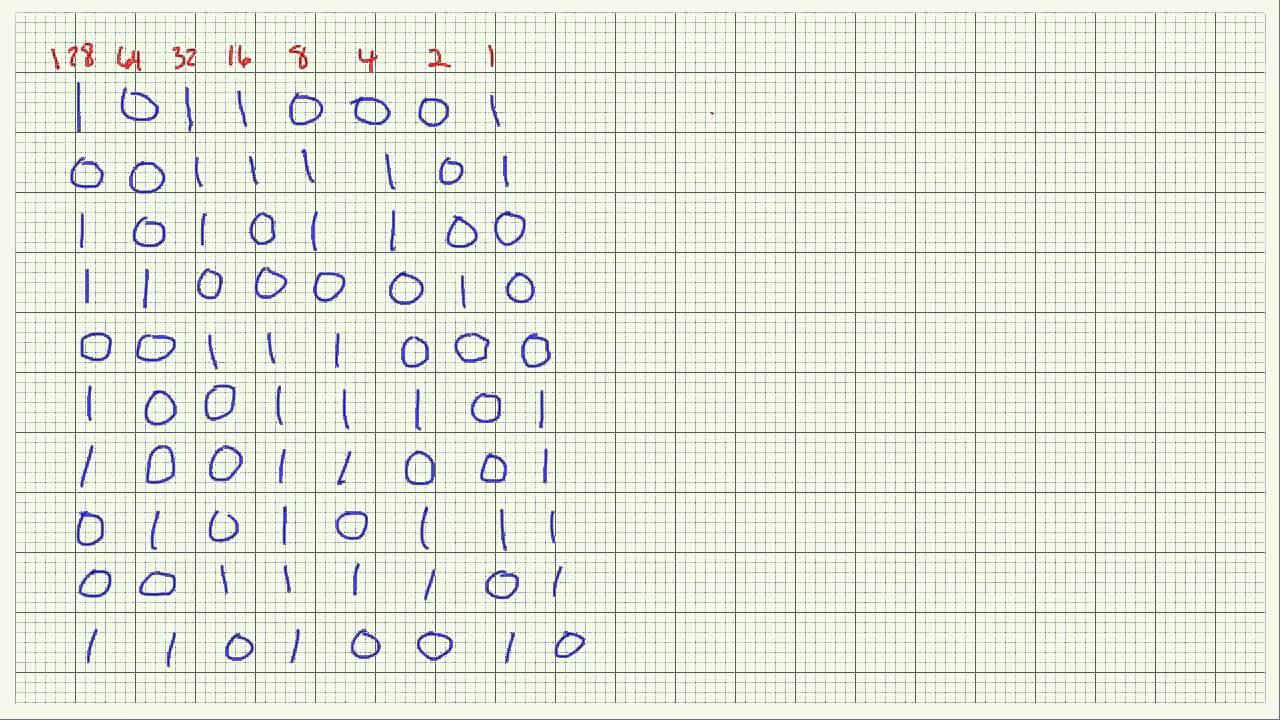 Discrete Mathematics : Binary Search Tree - YouTube