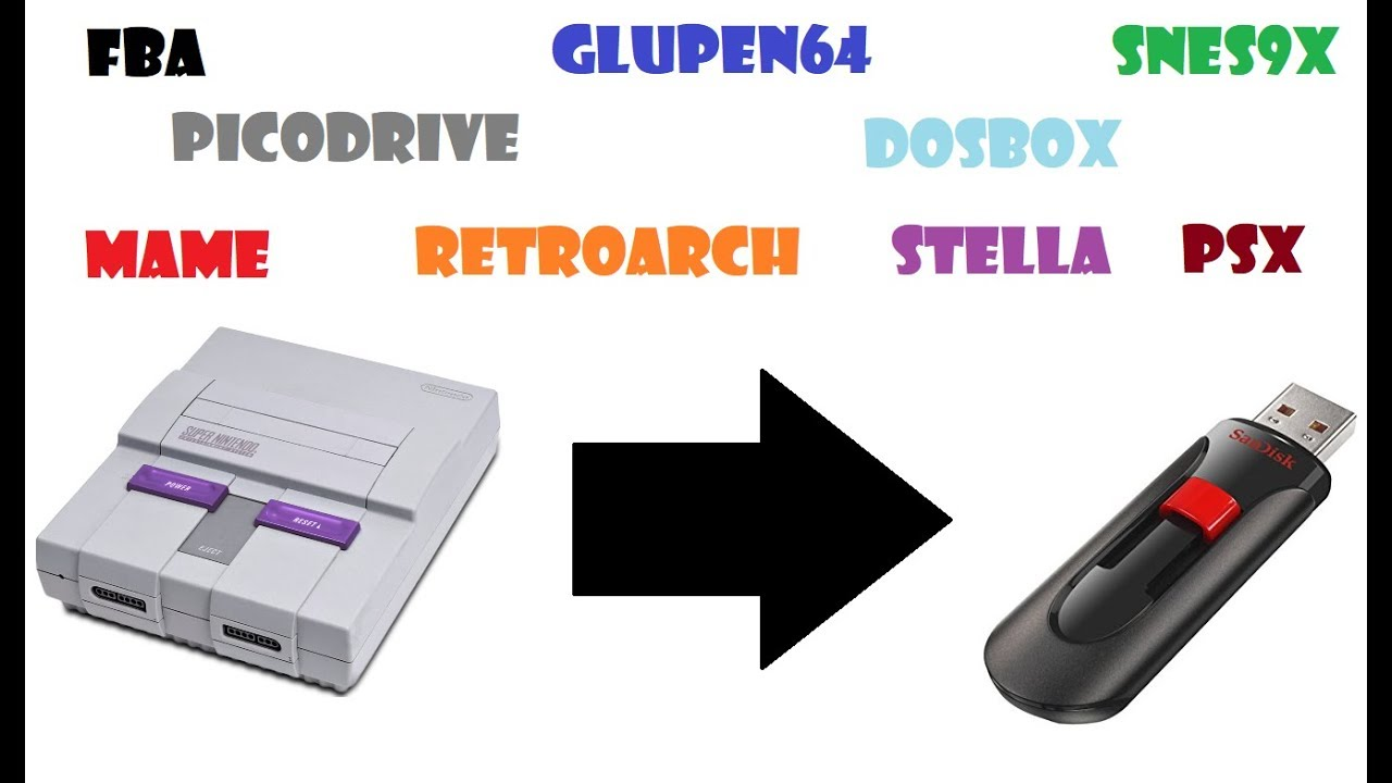 How to transfer and add System Cores to a USB flash drive to use on a SNES  Classic (Tutorial)