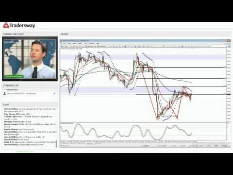 Forex Today Strategy Session: Let your winning currency trades run