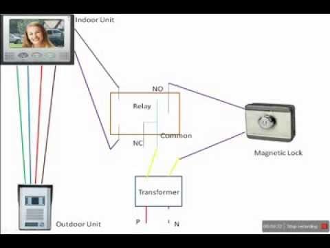 Opening the Door By Video Door Phone And Magnetic Lock,Mechanism