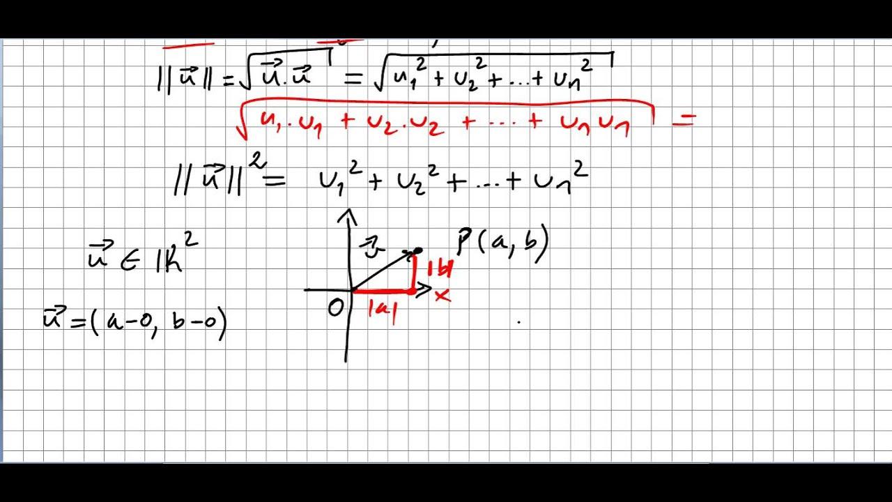 linear algebra 26 norm of a vector youtube. Black Bedroom Furniture Sets. Home Design Ideas