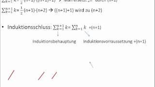 Vollständige Induktion Erklärung - Vollständige Induktion einfach gemacht
