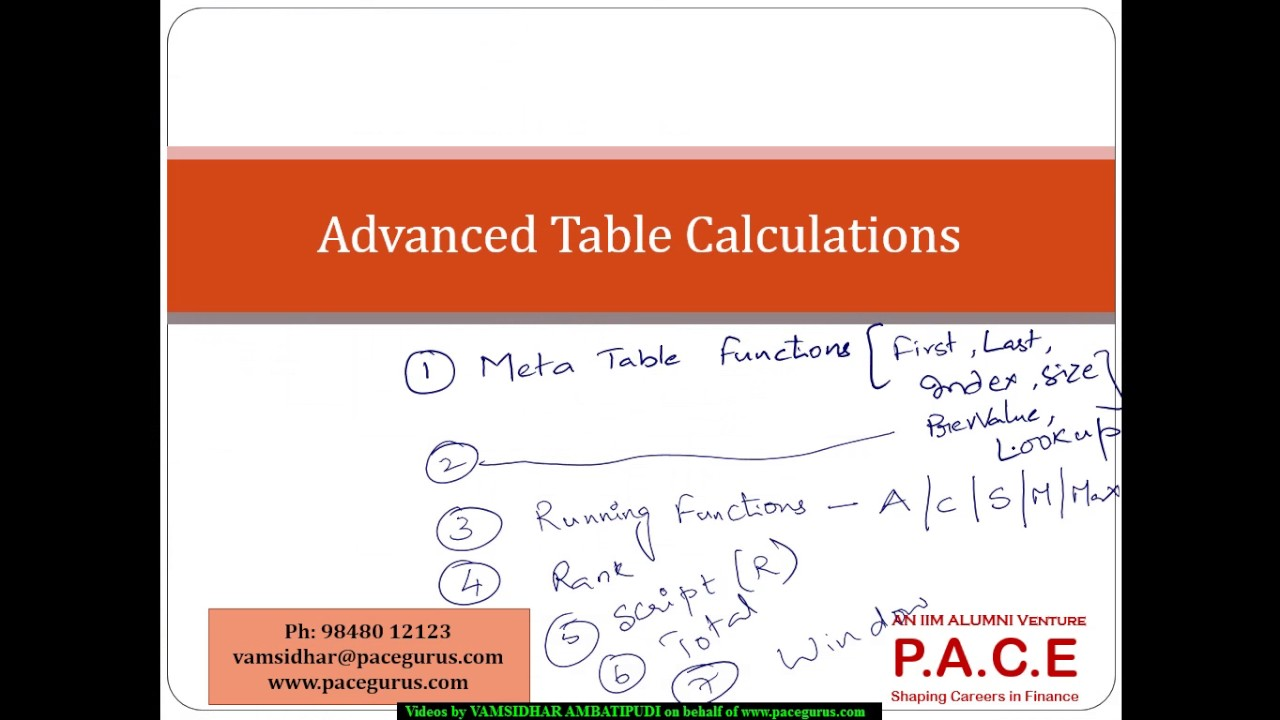 Advanced Table Calculations Using Tableau