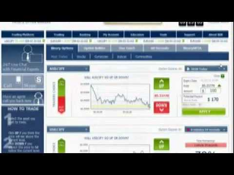 Best options trading platform for beginers
