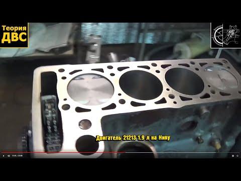 Теория ДВС: Двигатель 21213 1.9 л на Ниву