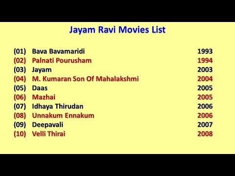 Jayam Ravi Movies List