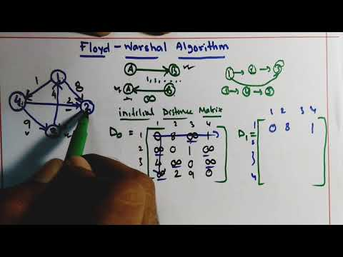 floyd warshall algorithm||Dynamic Programming||Design Analysis And Algorithm