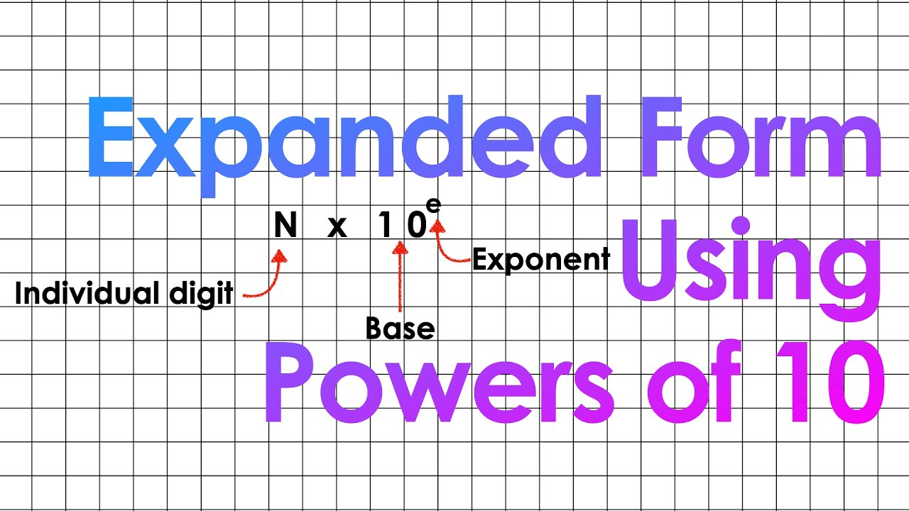 How to Write Numbers in Expanded Form Using Powers of 19