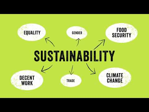 Fairtrade and Sustainability