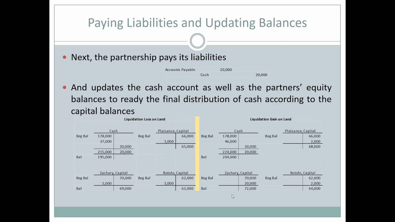 liquidation of a partnership Profit-and-loss ratio and thus will be able to absorb any future charges emerging  from liquidation only such a procedure avoids the possibility of overpayment to.