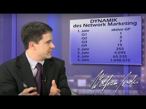Erfolgreich im Network Marketing - Erfolgsregeln für Networker - MLM Coach Wolfram Andes Interview