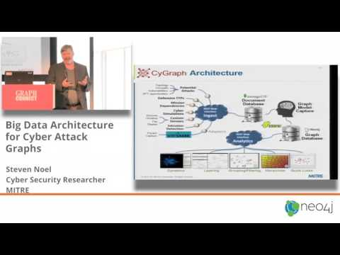 GraphConnect SF 2015  / Steven Noel,  MITRE - Big Data Architecture For Cyber Attack Graphs