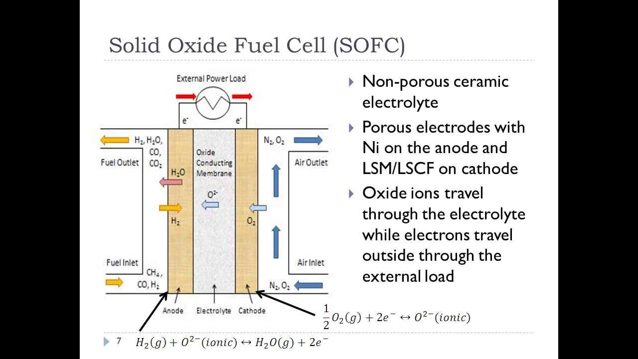 Siefert Lecture4 Calculating The Fuel Cell Voltage With Voice Video Fuelcell Battery Tester Schematic