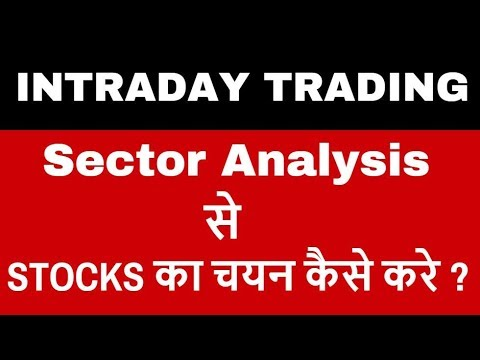 How to select options for intraday trading