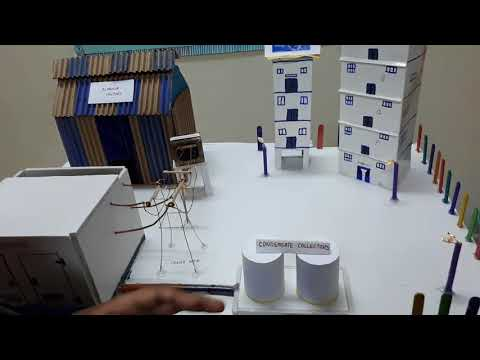 GEOTHERMAL ENERGY POWER PLANT Model ...School Science Project