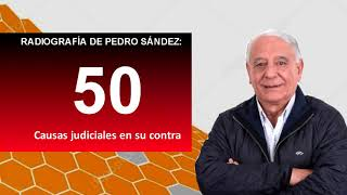 Video: Las 50 Sombras de Sández