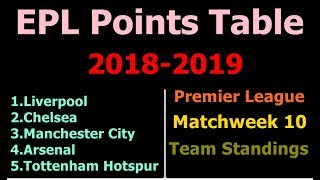 EPL Table 2018-2019. Premier League Points Table Matchweek 10. EPL Team Standings 2018-19