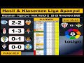 Hasil dan Klasemen Liga Spanyol Tadi Malam, Alaves VS Valencia dan Klasemen Terbaru 23112020