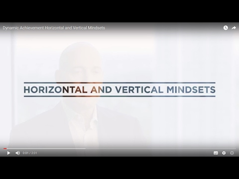 Dynamic Achievement Horizontal and Vertical Mindsets