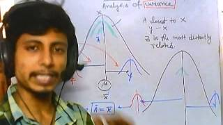 14. Biostatistics lecture - Analysis of variance ANOVA