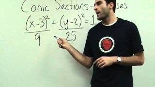 Algebra 2 - Conic Sections - Ellipses