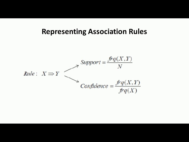 Introduction to Association Rule Mining and Apriori Algorithm by Mahesh Huddar