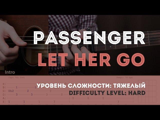Как играть на гитаре Passenger – Let Her Go (guitar tutorial). YouPlayGuitarEasily