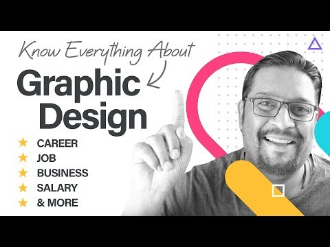 Everything About Graphic Design Hindi / Urdu
