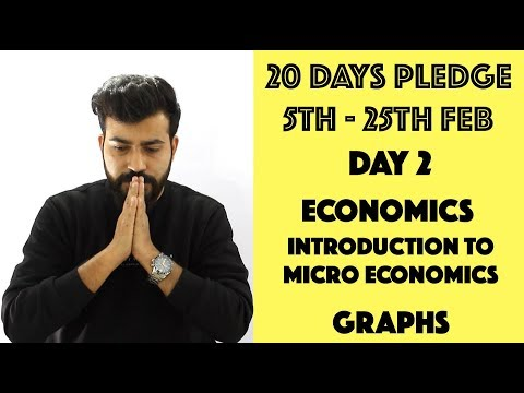 Day- 2 Intro to Micro Economics- Graphs - class 12th #20dayspledge #commercebaba