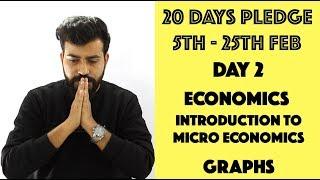 Day- 2 Intro to Micro Economics- Graphs - class 12th #20dayspledge #commercebaba