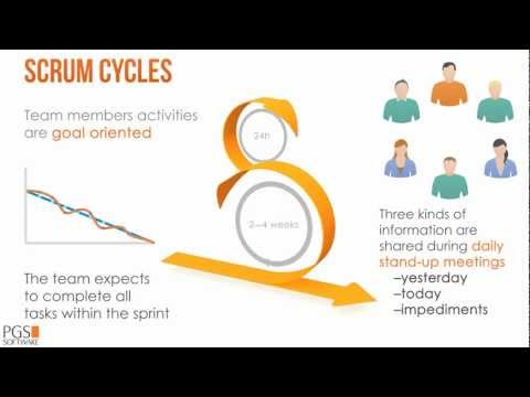 Scrum Guide - scrum for outsourcing software development