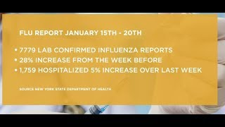 Flu Impacts New Yorkers with Record Number of Hospitalizations