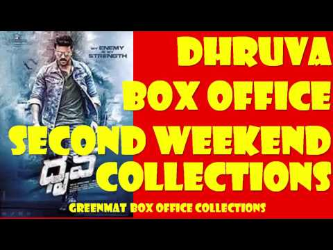 DHRUVA TELUGU MOVIE|SECOND WEEKEND BOX OFFICE COLLECTIONS