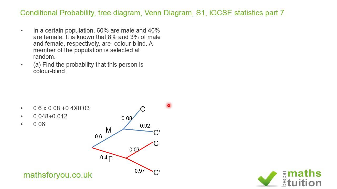 conditional probability, tree diagram, venn diagram, s1, igcse