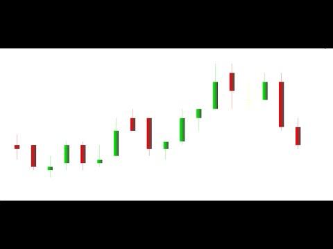 สอนเล่นหุ้น เรียนกราฟเทคนิคหุ้นปั่น เก็งกำไรตลาดหุ้น Realtime part 86 AOT/Mint/Sim/Set5o /Adavnce